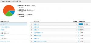 hukugyo recipe  【利益が出るか】副業紹介サイトを作って、その経過記録を残してみた【vol.1】 8a3d4aceffd03504f93614deb0b3e845 300x144